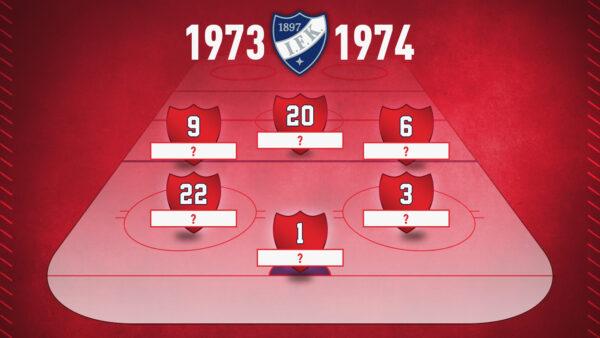 PUUTTUVAT NIMET: Muistatko nämä pelaajat kaudelta 1973-1974? – klikkaa tästä!